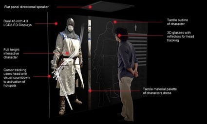The Battle of Bannockburn…immersive learning through gaming « Digital Learning Network   Storm ID News   Scoop.it