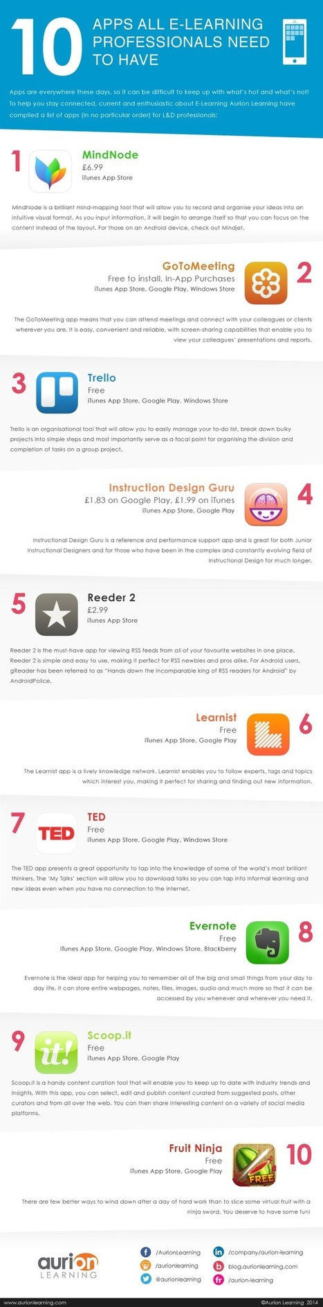 10 Handy Apps for eLearning Professionals Infographic | Noticias, Recursos y Contenidos sobre Aprendizaje | Scoop.it