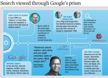 How Google will change the world again - Business Today - Business News | Metaglossia: The Translation World | Scoop.it