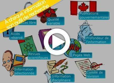 Apprendre à rechercher sur Internet : site complet d'aide | bibliothèques universitaires et valorisation des ressources numériques | Scoop.it