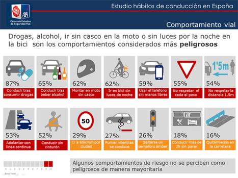 El 20% reconoce conducir tras haber bebido alcohol y solo el 39% conoce el límite legal | Seguridad Vial | Scoop.it
