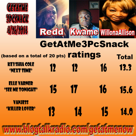 """GetAtMe3PcSnack SongRatings 4/26  Elle Varner get the top spot with """"SeeMeTonight"""" 