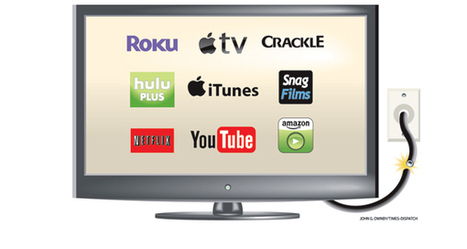 Cutting the cord: Internet changes how we watch TV | J320- Television Today | Scoop.it