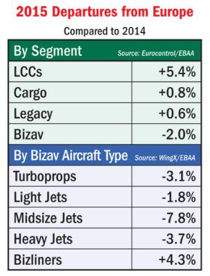 European Business Aviation Struggling Again | Canadian Aerospace News | Scoop.it