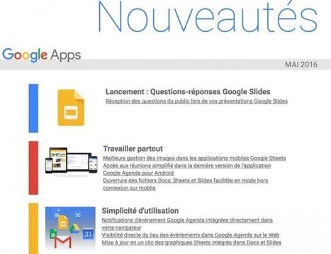 Mise à jour du site «What's New in Google Apps»   Google Apps  (FR)   Scoop.it