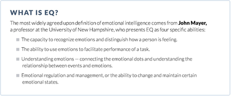 Are Resumes Passé? Enter the EQ Test | Jesse Jacoby & Emergent | Organization, People, and Change | Scoop.it