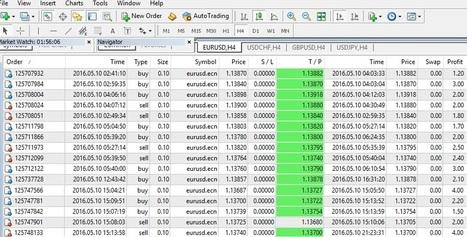 Get $1000 no deposit bonus from freshforex   Forex Trading Club   Best trading strategy with 100% winning result   Scoop.it