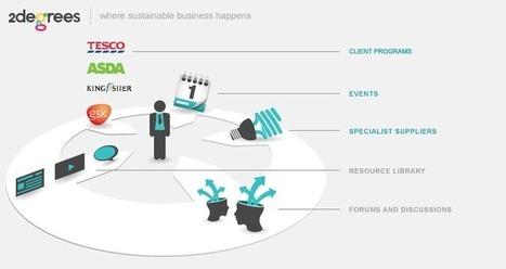 2degrees: la community globale dei sustainability manager | design | Scoop.it