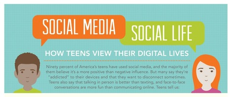 Social Media, Social Life: How Teens View Their Digital Lives | Futurs - Challenging the way we use technology | Scoop.it
