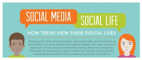 14. Social Media, Social Life: How Teens View Their Digital Lives | Online Identity- The Digital Age Fingerprint | Scoop.it