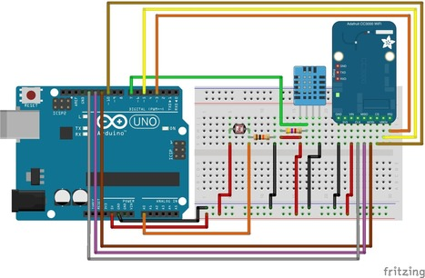 Arduino weather measurement station | Physical Computing | Scoop.it