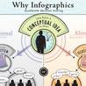Infographics for Teachers