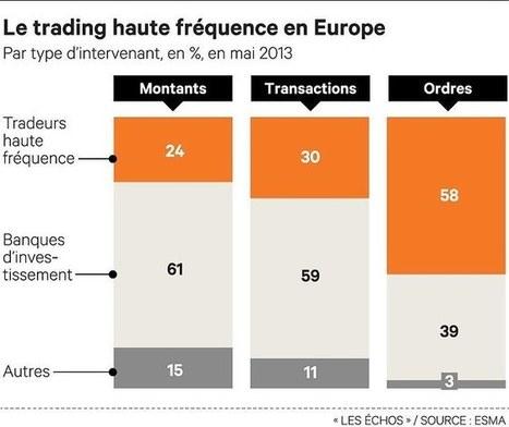 Europe : le trading haute fréquence en chiffres | IT Finance | Scoop.it