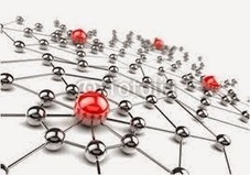 #Reputación Ética, productividad y recursos.   Brand Team Building con Recursos de Ocio   Scoop.it