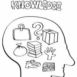 Four levels of knowledge management for development | Corporate Knowledge | Scoop.it