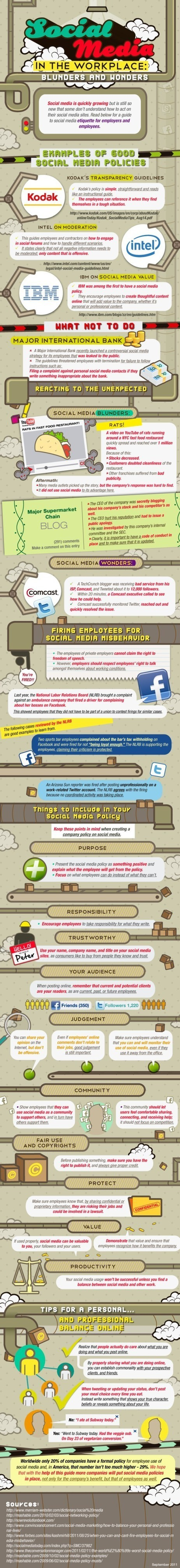 Social Media in the Workplace -- Infographic Reflects Types of Material Included in Bovee & Thill Texts | Business Communication 2.0: Social Media and Digital Communication | Scoop.it