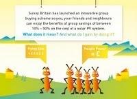 Sunny Britain: club de compras para reducir el coste de la energía solar hasta un 50%   El autoconsumo y la energía solar   Scoop.it
