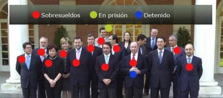 Corruptos en el gobierno de Aznar. Día Sexto on Twitter | Partido Popular, una visión crítica | Scoop.it