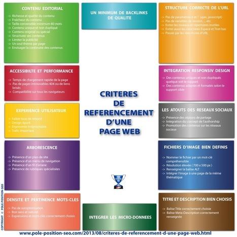 Conseils SEO Référencement : Les critères de référencement d'une page web | Software innovations | Scoop.it