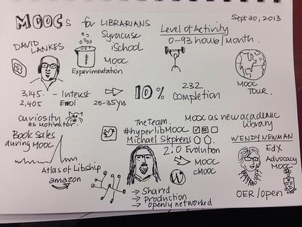 2014, année du BOOM des MOOC, plateformes d'apprentissage ? | E-pedagogie, apprentissages en numérique | Scoop.it