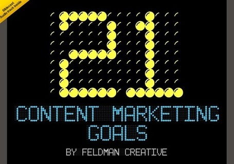Feldman CreativeContent Marketing Isn't for Everybody » Feldman Creative | Wood Street Content Marketing Collection | Scoop.it