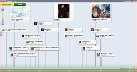 Dipity - Find, Create, and Embed Interactive Timelines | Enlaces para el aula de sexto.Herramientas web 2.0 | Scoop.it