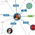 Taste Wine On Facebook With New Actions | Brújula Analógica-Digital. | Scoop.it