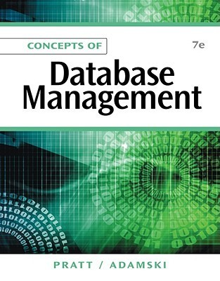 Database Management Company in Bangalore | peaktechnolinks | Scoop.it