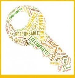 Les 7 clés de la confiance en management | Management de demain | Scoop.it