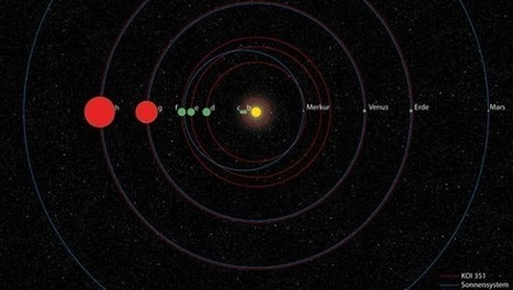 KOI-351: Second Planetary System Like Ours Discovered | Amazing Science | Scoop.it