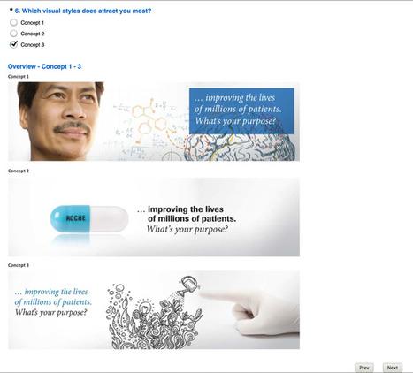 Un sondage pour choisir les visuels d'une marque employeur chez Roche | Marque Employeur par @ClemenceBJ | Scoop.it