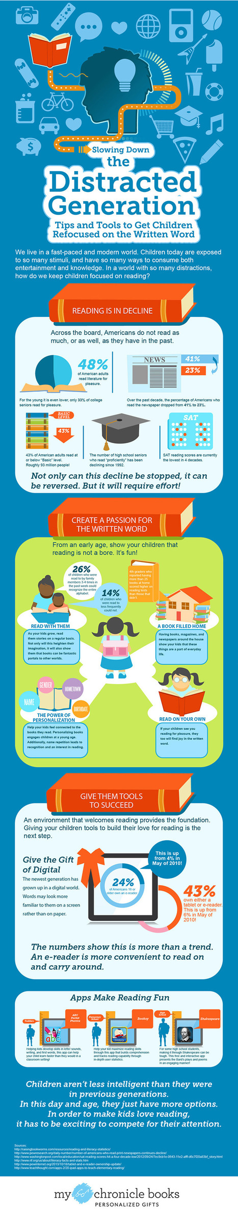 The Distracted Generation Infographic - e-Learning Infographics | Modern Literacy | Scoop.it