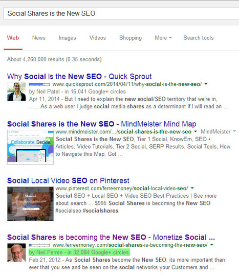 8 Ways Social Media Affects Your SEO | brand equity | Scoop.it