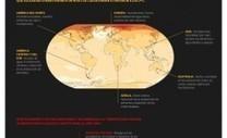 Infografía: ¿Qué significa el cambio climático para América Latina, Oriente Medio y Asia central? | Agua | Scoop.it