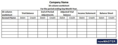 Peter J Baskerville - What is a 10-column worksheet in accounting?