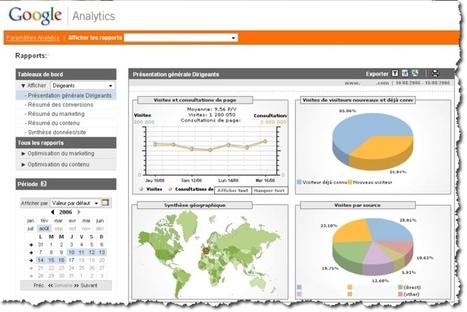 Utiliser les données de Google Analytics dans Excel. | Utilidades TIC para el aula | Scoop.it