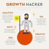 #Emprendedores : ¿Qué es el growth hacking? | Estrategias para Emprendedores, Startups y Franquicias | Scoop.it