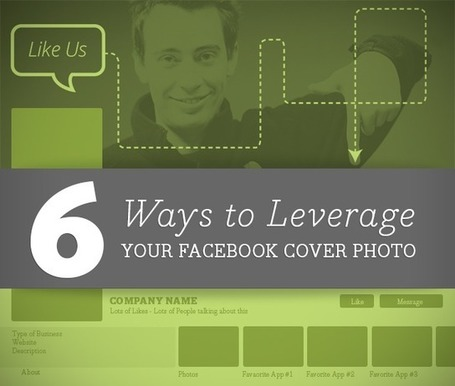 6 Ways to Leverage Your Facebook Cover Photo | Online Marketing Resources | Scoop.it