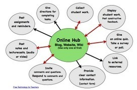 Free Technology for Teachers: Creating Blogs and Websites   Digital Collaboration and the 21st C.   Scoop.it