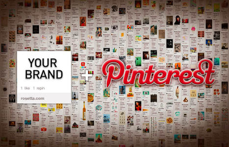 How to convert your Pinterest Account to a Business Page | Curalate Insights | Creative Thought Leader Toolkit | Scoop.it