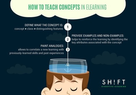 How to Teach Concepts (and Make Them Crystal Clear) in eLearning | MOOC | Scoop.it