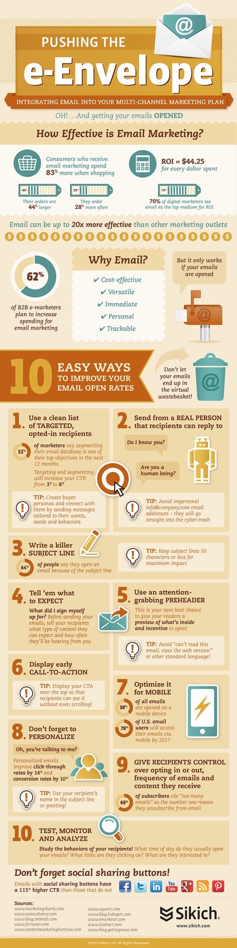 10 Ways to Optimize Your Emails for Better Engagement [Infographic] | Marketing_me | Scoop.it