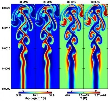Optimized algorithms help methane flame simulations run 6x faster on NERSC | Computational Fluid Dynamics | Scoop.it