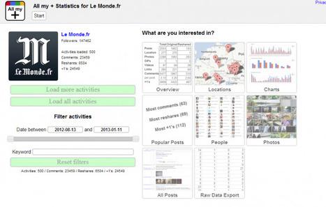 Connaître ses statistiques Google Plus en détails | Time to Learn | Scoop.it