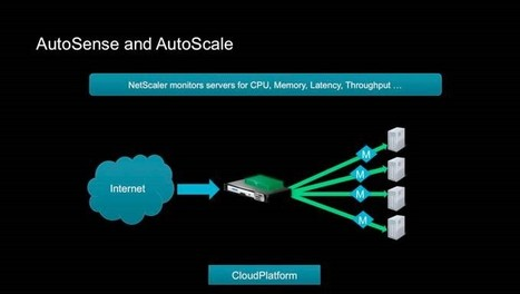 What Does NetScaler Have to Do with Cloud? | In a Big-IP World | Scoop.it