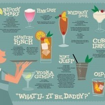 Drinks Guide for Entertaining | Visual.ly | Entertaing | Scoop.it