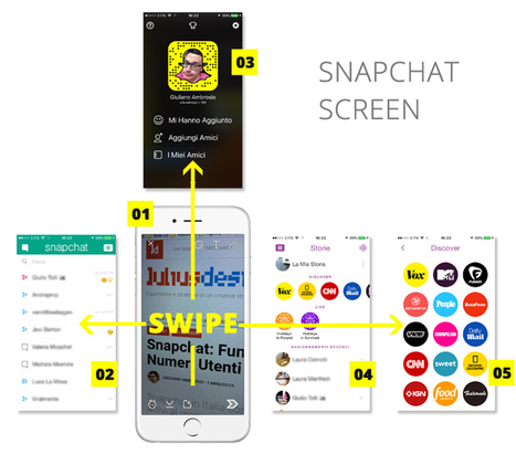 #Snapchat: Statistiche, Numeri Utenti in Italia e nel Mondo +6 Case Study | Social Media War | Scoop.it