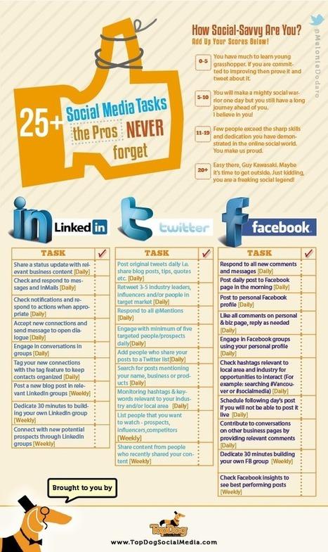 25 Social Media Tasks the Pros NEVER Forget   The Social Media Scoop from Stefanie Blackburn   Scoop.it
