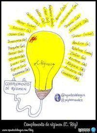 Visual thinking | educació i tecnologia | Scoop.it