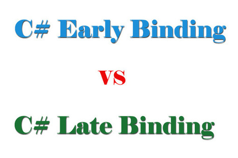 Early Binding and Late Binding with an example in C# | Onlinebuff | Scoop.it